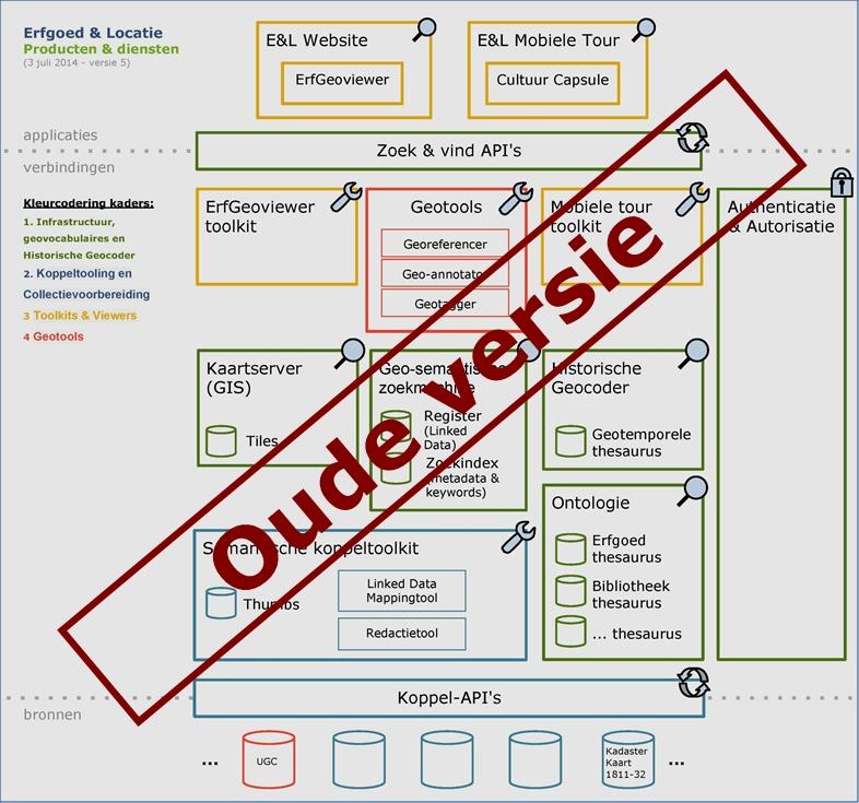E&L-producten-en-diensten-schema_v5-OUD